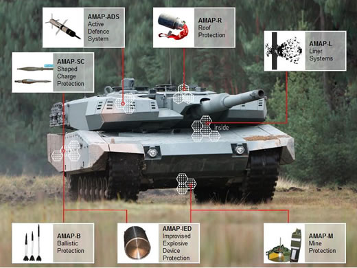 The Leopard 2A4 Evolution
