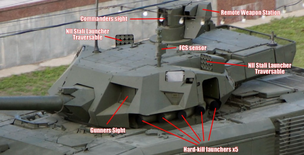 T-14 Armata Tank active protection systems