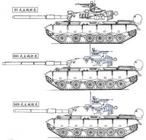 Type 80 series Main Guns